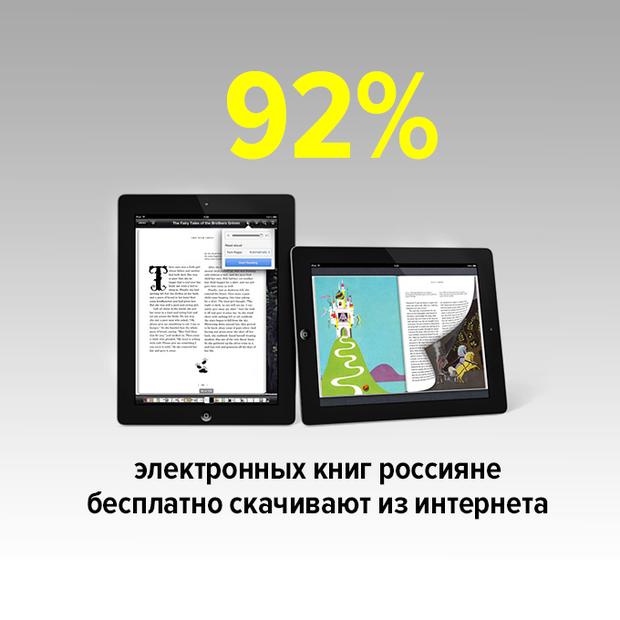 ...электронных книг россияне бесплатно скачивают из интернета