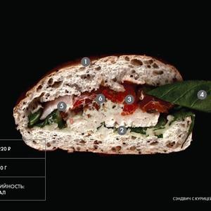 Составные части: Cэндвич с курицей и беконом из «Кофеина» — Составные части на The Village