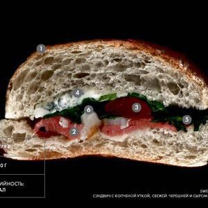 Составные части: Сэндвич с копчёной уткой, свежей черешней и сыром горгонзола из Sweet Home Cafe — Составные части на The Village