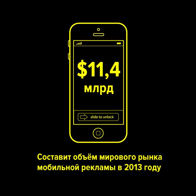 ...составит объём мирового рынка мобильной рекламы в 2013 году — Цифра дня на The Village