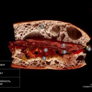 Составные части: Сэндвич с ростбифом из кафе Сup&Cake