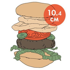 Между булок: что внутри у самых больших московских бургеров, часть 1 — Ситуация на The Village