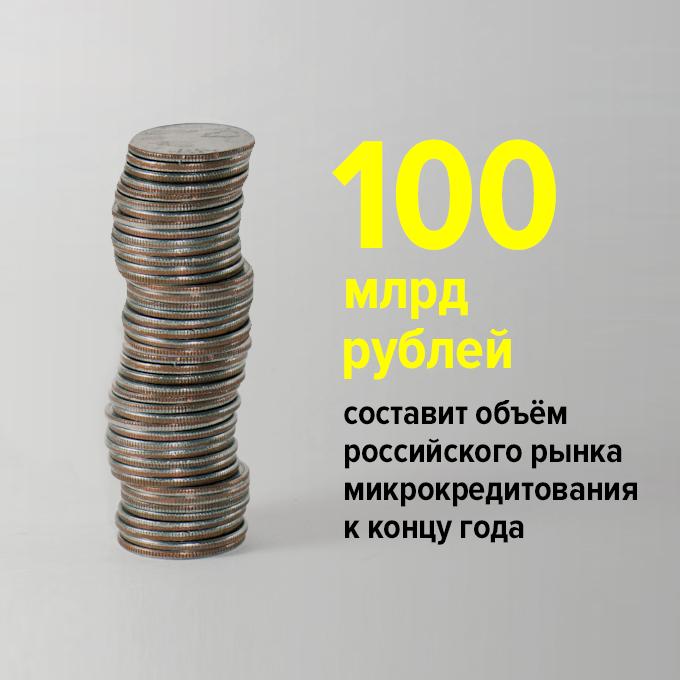 100 млрд рублей... — Цифра дня на The Village