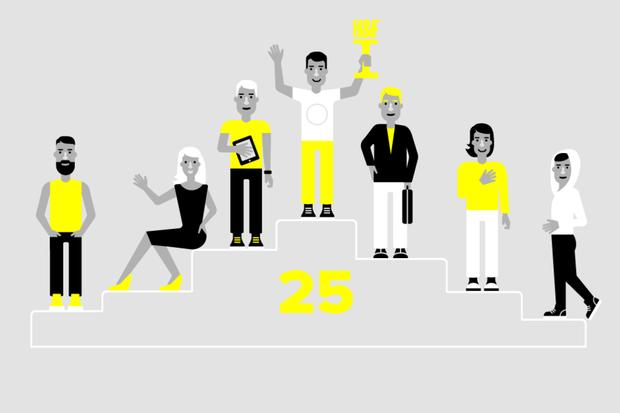 Рейтинг успешных молодых предпринимателей России: 2013