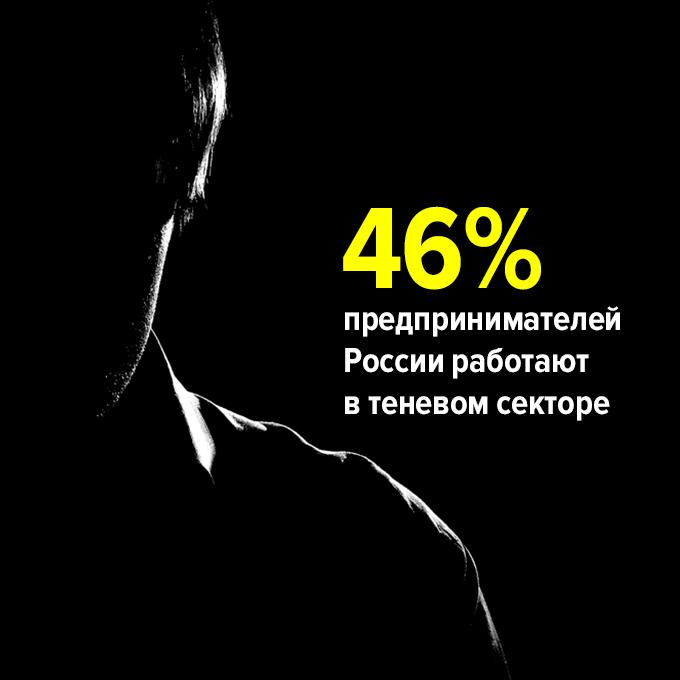 ...предпринимателей России работают в теневом секторе — Цифра дня на The Village