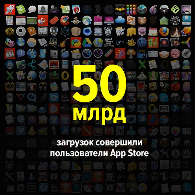 ...загрузок совершили пользователи App Store