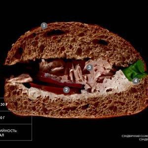 Составные части: Сэндвич с тунцом из Clumba Sandwich — Составные части на The Village
