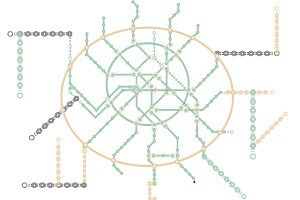 Итоги недели: Будущее московского метро