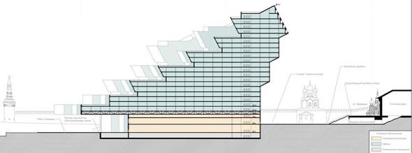 Москомархитектура выбрала 118 проектов парка в Зарядье. Изображение № 14.