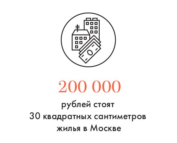 Цифра дня: Сколько стоит 30 квадратных сантиметров жилья в Москве. Изображение № 1.