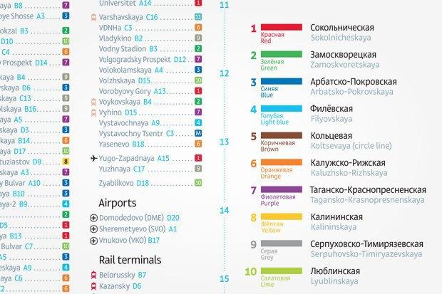 Карты на стол: Голосование за новую схему московского метро. Изображение № 6.