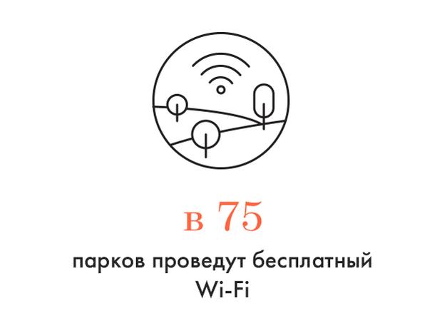 Цифра дня: Парки с бесплатным Wi-Fi. Изображение № 1.