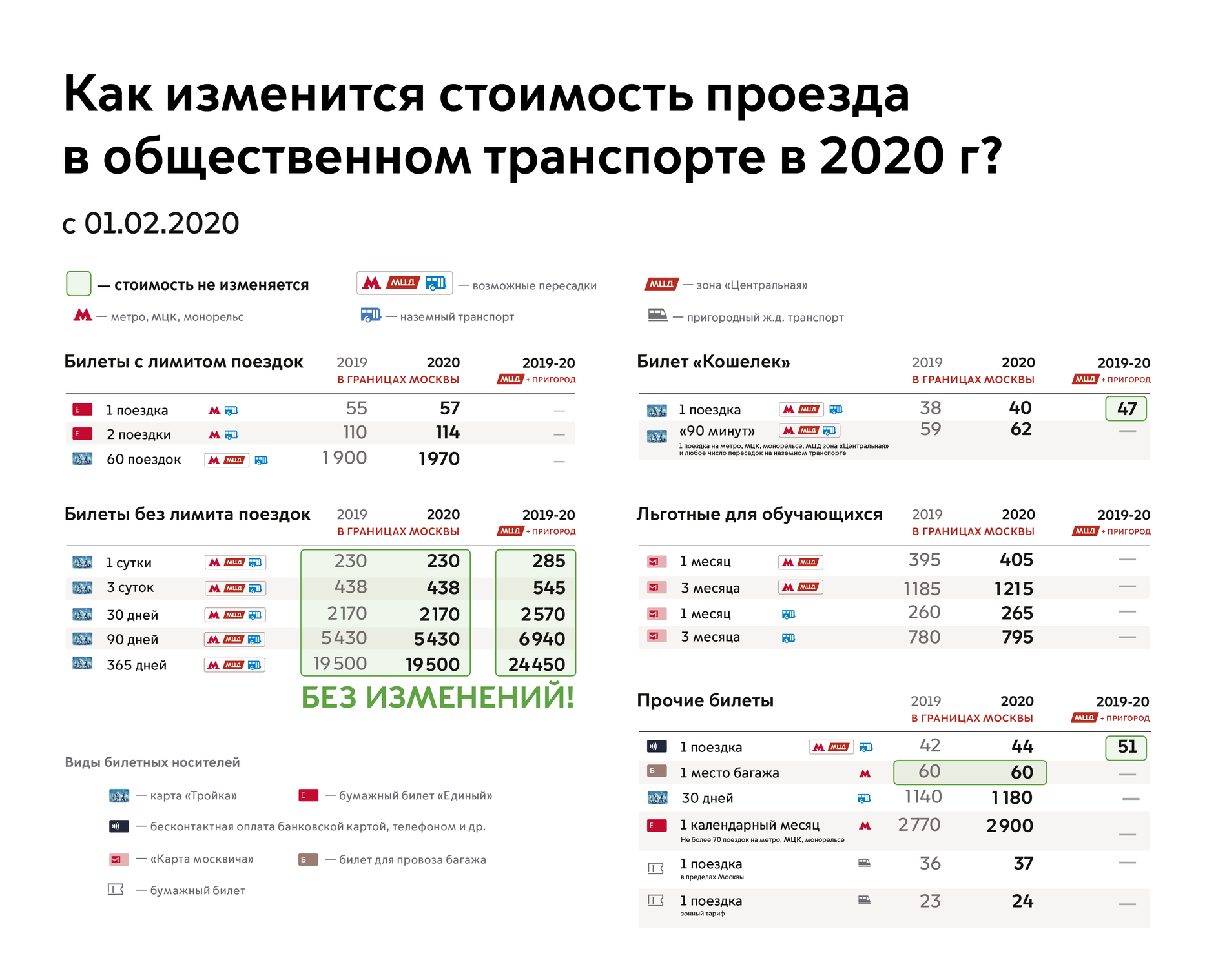 Карта метро санкт-петербурга 2020 на карте