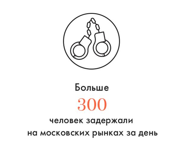 Цифра дня: Зачистка московских рынков. Изображение № 1.