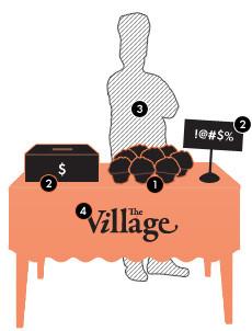 Эксперимент The Village: Экономика бесплатного в действии. Изображение № 1.