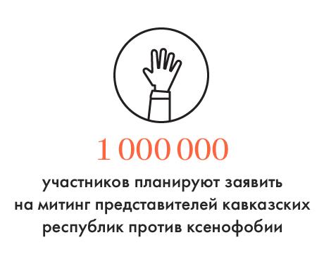 Цифра дня: Численность митинга представителей кавказских республик. Изображение № 1.