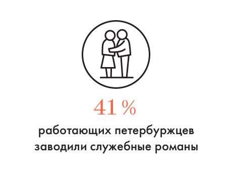 Служебные романы в Петербурге. Изображение № 1.