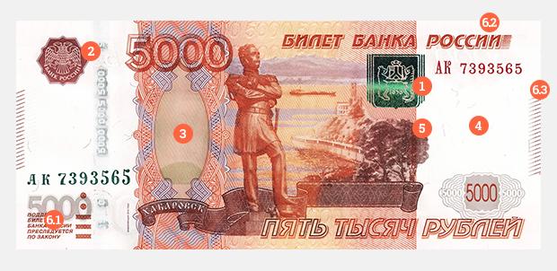 Как проверить банкноты на подлинность перстень сс викинг