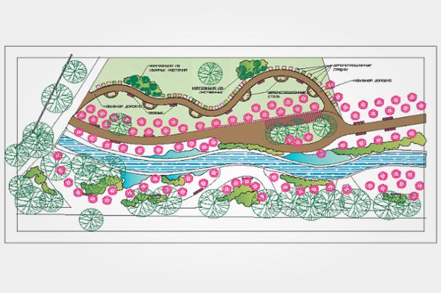 Как реконструируют Ботанический сад. Изображение № 2.