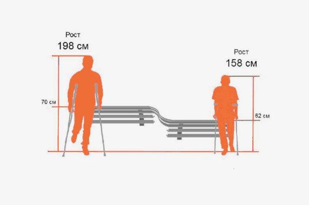 Итоги недели: «горячая линия» кандидатов, ночные автобусы и приказ о госпитализации. Изображение № 3.