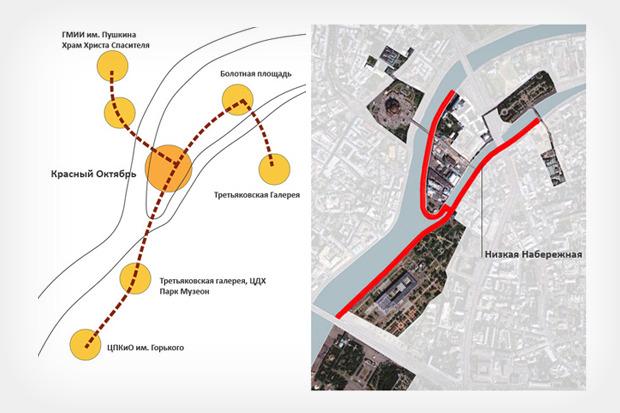 Берега-утопии: Какой могла бы быть Москва-река. Изображение № 22.