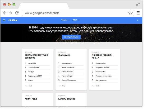 Самые популярные поисковые запросы вGoogle. Изображение № 1.