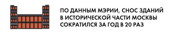 Хроники мэра: Первый год Сергея Собянина. Изображение № 26.