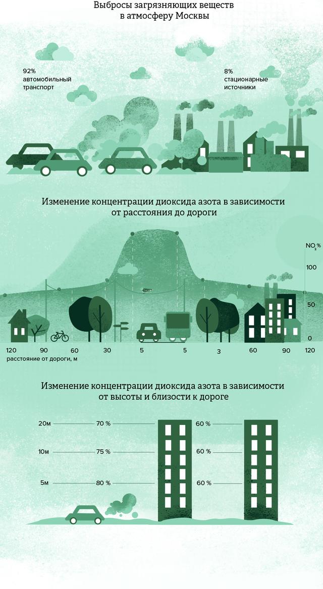 Изображение - Рейтинг экологически чистых районов москвы CIoZmYzxilNfhZzVc_QgvA-small