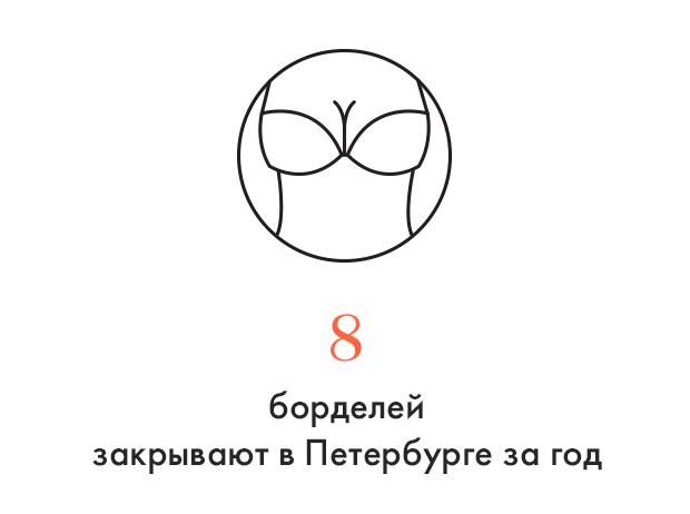 Цифра дня: Сколько борделей закрывают в Петербурге. Изображение № 1.