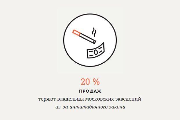 Платная подписка на Slon.ru, кража котёнка и депутаты Мосгордумы без зарплат. Изображение № 3.