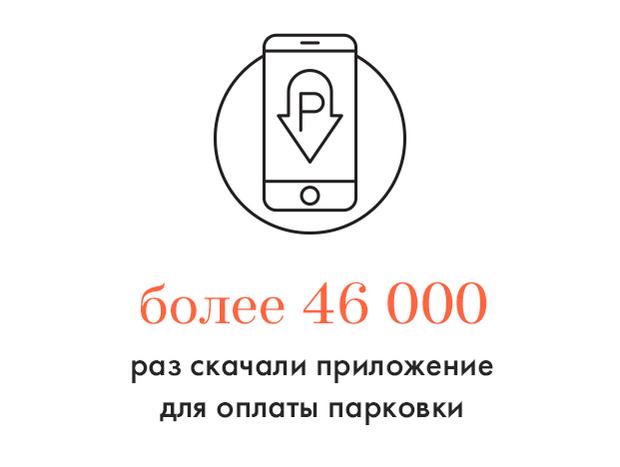 Цифра дня: Популярность приложения для оплаты парковки. Изображение № 1.