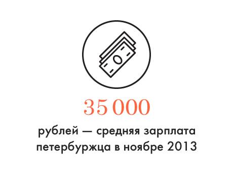 Цифра дня: Средняя зарплата петербуржца в ноябре 2013-го. Изображение № 1.
