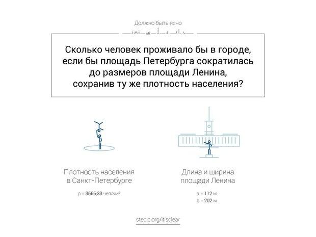 Петербургский иллюстратор придумал серию математических задач погородским сюжетам . Изображение № 1.