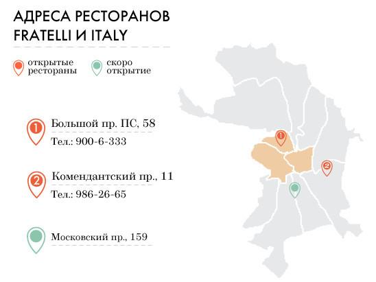 На районе: Рестораны на окраинах Петербурга. Изображение № 17.