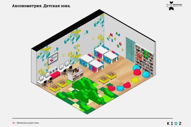 Дизайнеры Гоголевки— оновом российском стандарте библиотек. Изображение № 10.