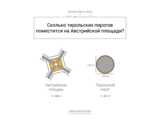 Петербургский иллюстратор придумал серию математических задач погородским сюжетам . Изображение № 10.