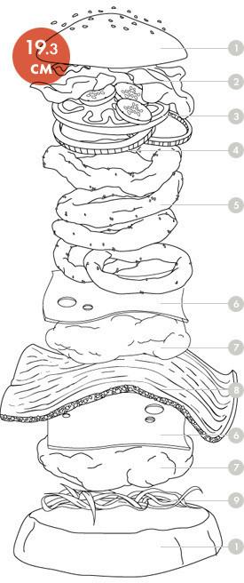 Между булок: что внутри у самых больших московских бургеров, часть 1. Изображение № 80.