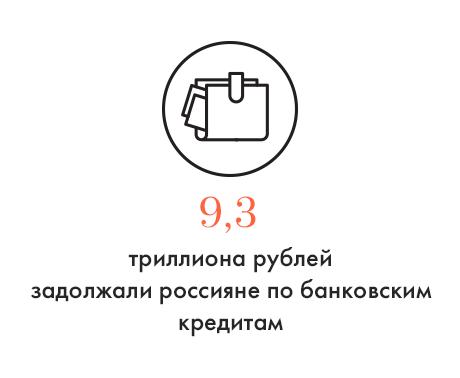 Общий долг россиян по кредитам