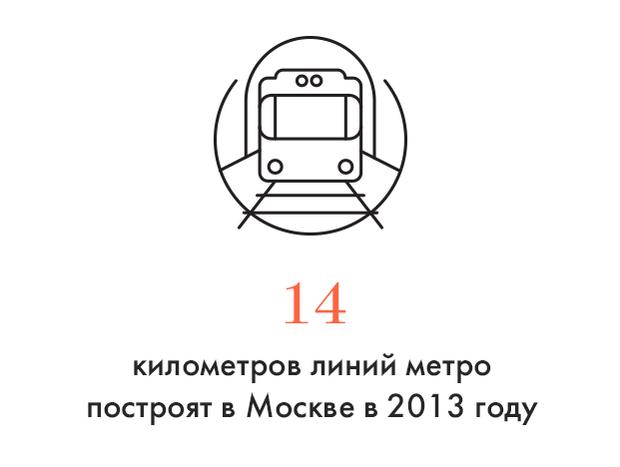 Цифра дня: Москва поставит рекорд по темпам строительства метро. Изображение № 1.