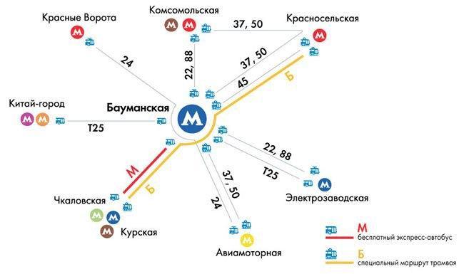В районе станции метро «Бауманская» временно изменится схема движения . Изображение № 1.
