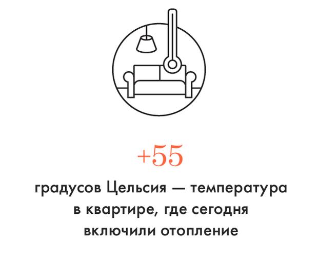 Цифра дня: Во Фрунзенском районе включили отопление. Изображение № 1.
