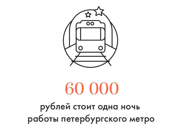 Цифра дня: Стоимость одной ночи работы Петербургского метрополитена. Изображение № 1.