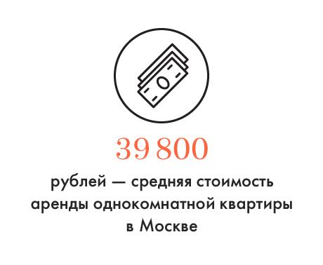 Цифра дня: Стоимость аренды однокомнатной квартиры в Москве. Изображение № 1.