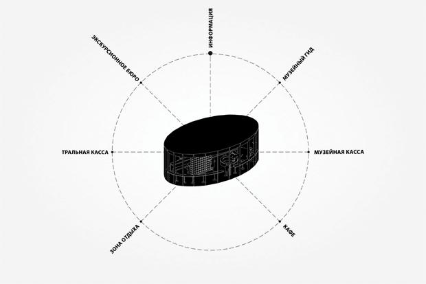 Чего хочет Москва: Проекты архитекторов для города. Изображение № 13.