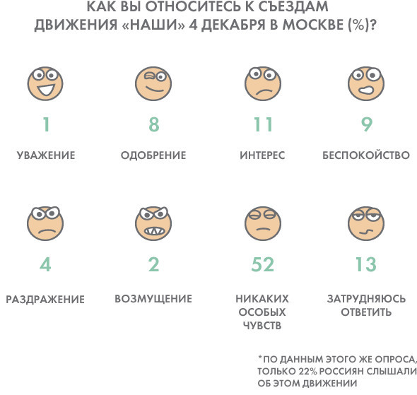 Онлайн-репортаж: День выборов в Москве. Изображение № 23.