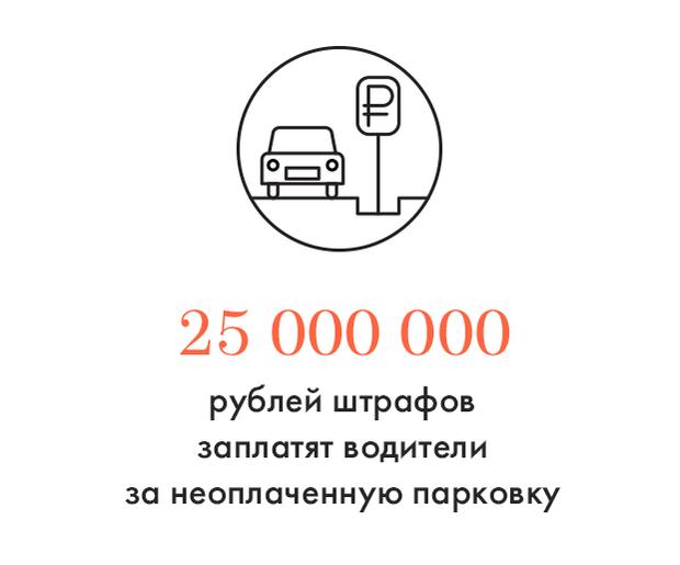 Цифры дня: Во сколько водителям обошлась неоплаченная парковка. Изображение № 1.