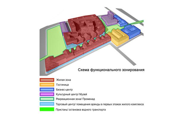 10 проектов квартала около Витебского вокзала . Изображение № 8.