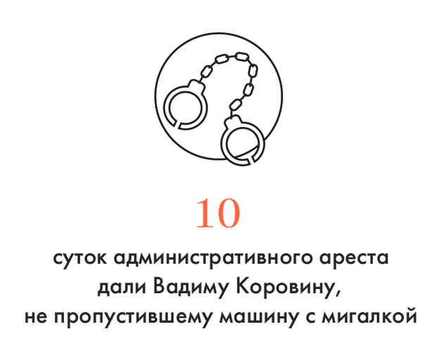Цифра дня: На сколько сажают за непропущенную мигалку. Изображение № 1.