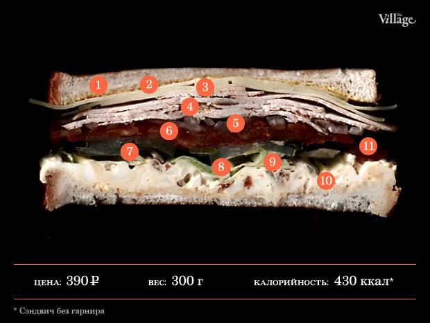 Составные части: Сэндвич с индейкой из бургер-бара «11/1». Изображение № 1.