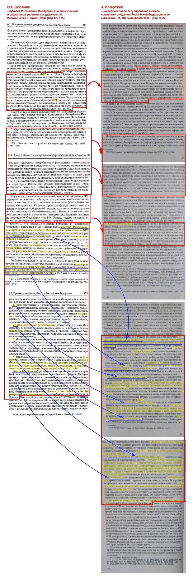 Сергея Собянина обвинили в плагиате. Изображение № 2.